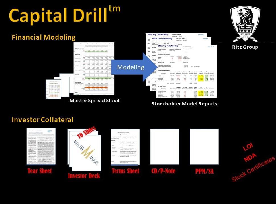 Capital Drill Schematic